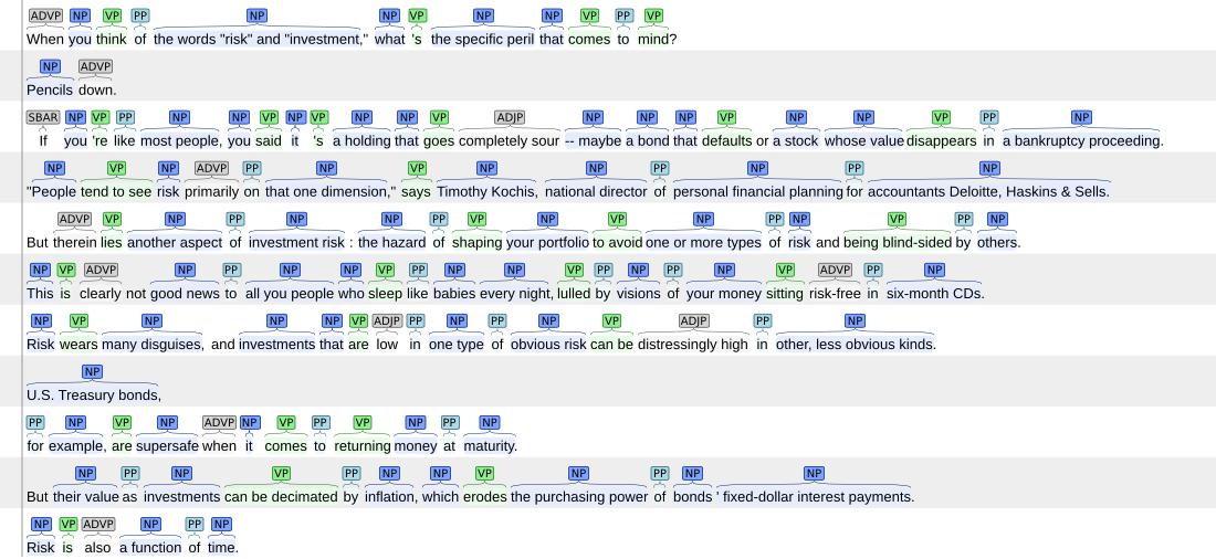 Annotation examples - brat rapid annotation tool